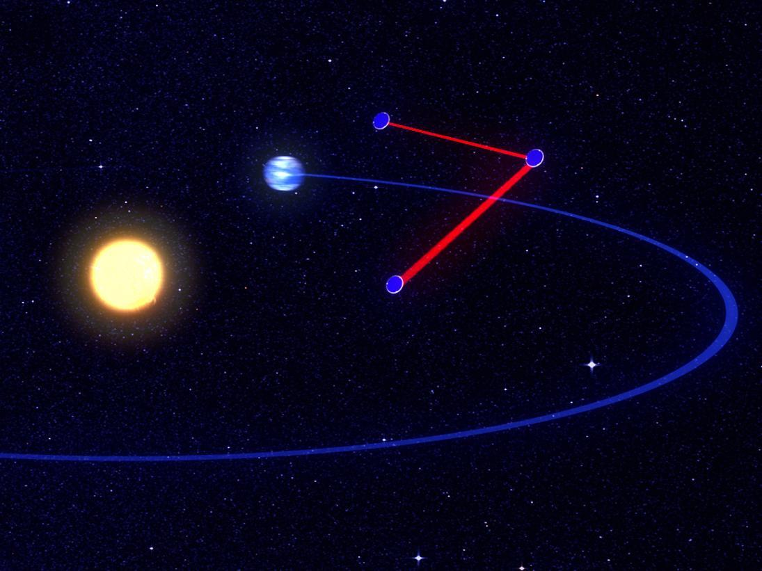 LISA - Orbit