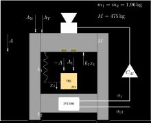 LPF - Schematic